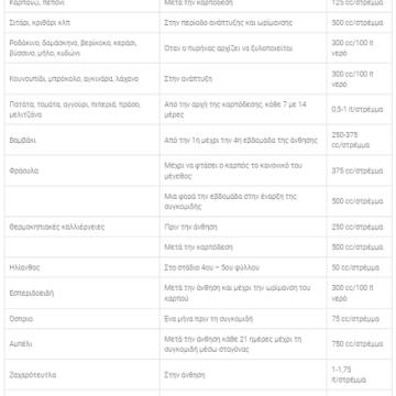 Screenshot-2020-1-16 Rich KTS 0-0-25 ΓΕΩ Λ ΙΧ – Γεωργικά λιπάσματα και ιχνοστοιχεία